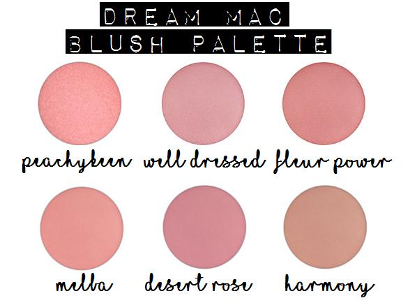 Dream MAC Blush Palette: Peachykeen, Well Dressed, Fleur Power, Melba, Desert Rose, Harmony