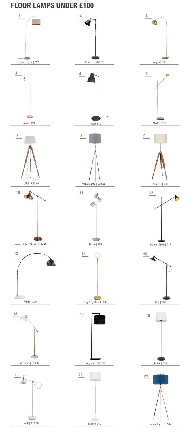 Floor Lamps Under £100
